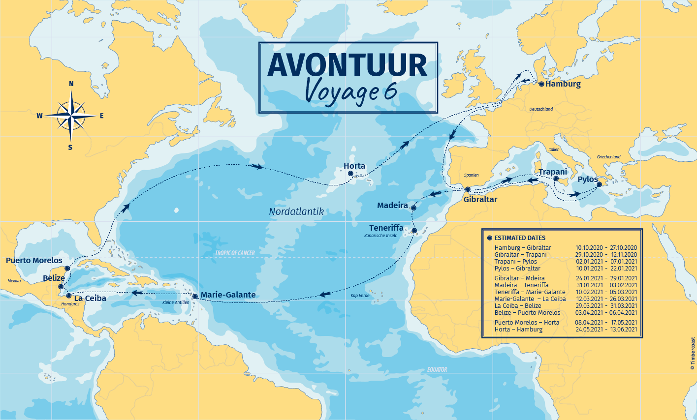 Voyage 6 - Update