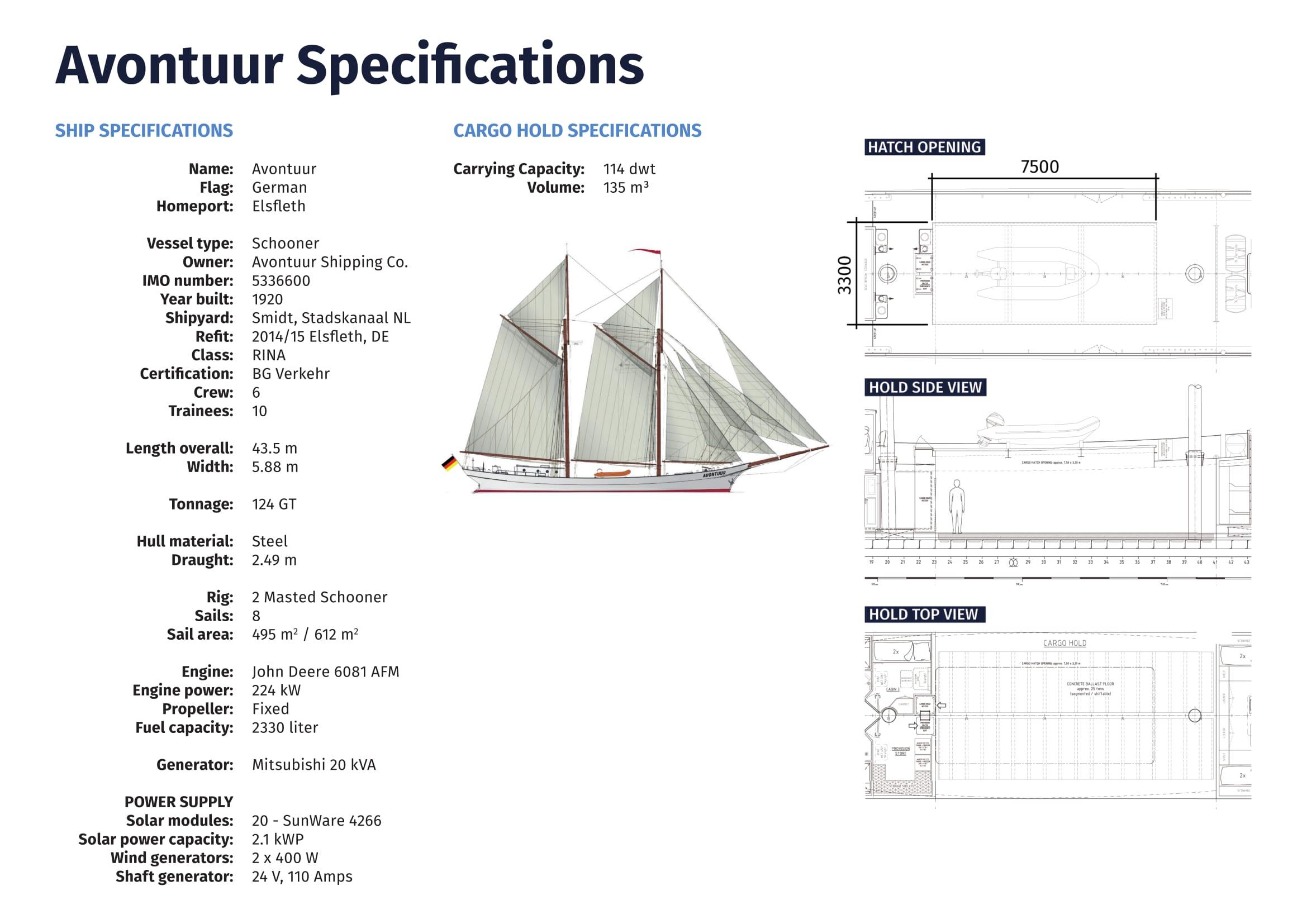 SpecificationsSheet_V3-3
